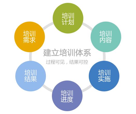 产品介绍_tks企业内部培训系统